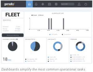 SensorLogic Dashboard