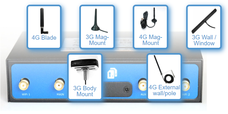 Imgae showing all antenna types options available for Robustel Router Kits